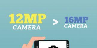 12mp camera better 16 mp