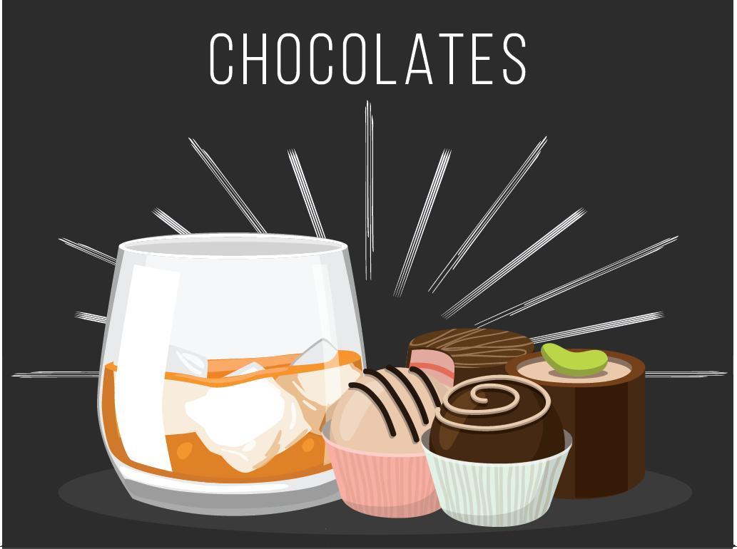 02_chocolates